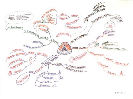 mapamental-sinopsis